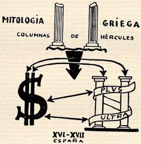 Columnas Hércules origen español del dólar