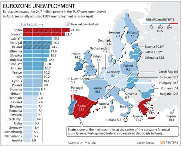 desempleo europa 2012