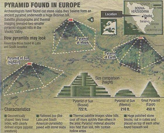 pirámide bosnia