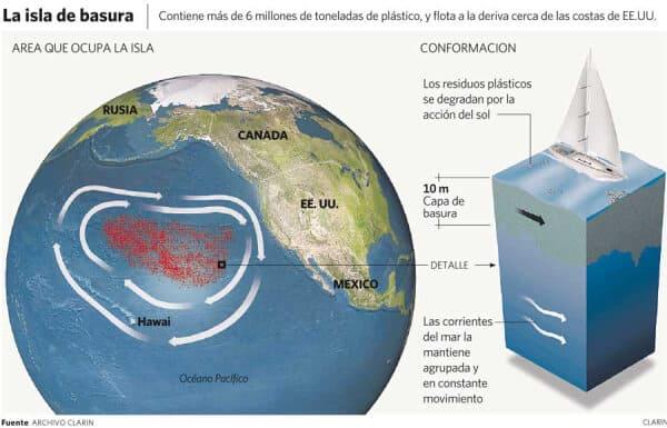 infografia isla basura flotante pacifico