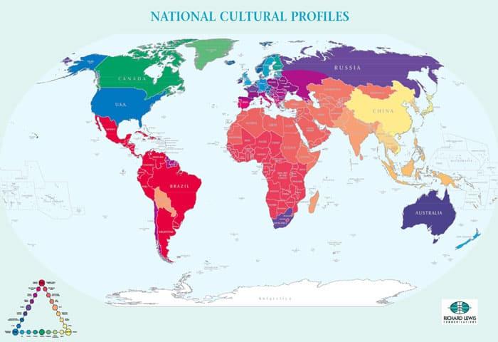 Mapa con las culturas según el método de Lewis