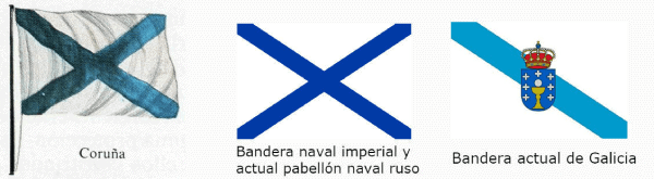 Bandera Galicia Rusia