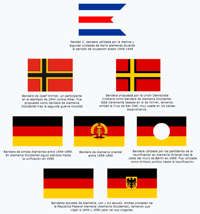 Banderas Alemania