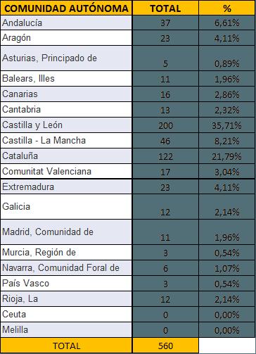 tabla municipios nombre santo y santa