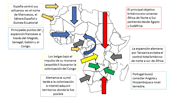 Estrategia potencias Africa